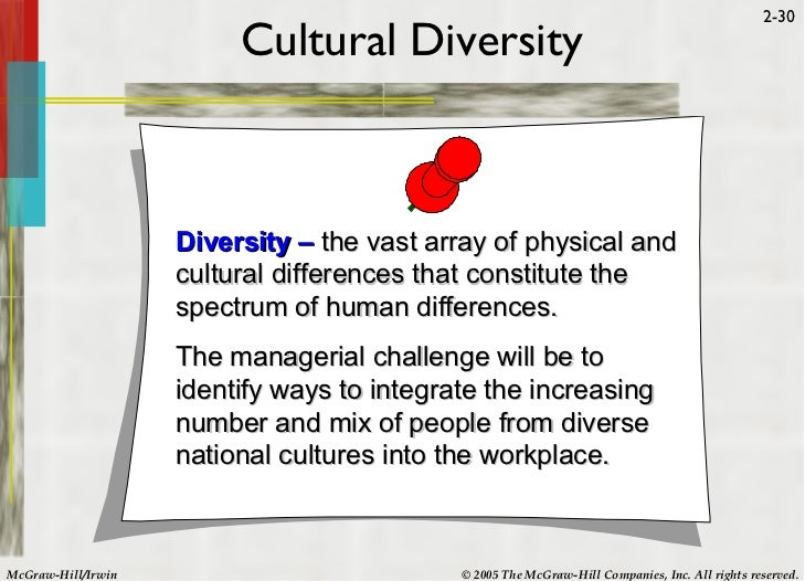 impact of global and cultural diversity on organizational behaviour ppt
