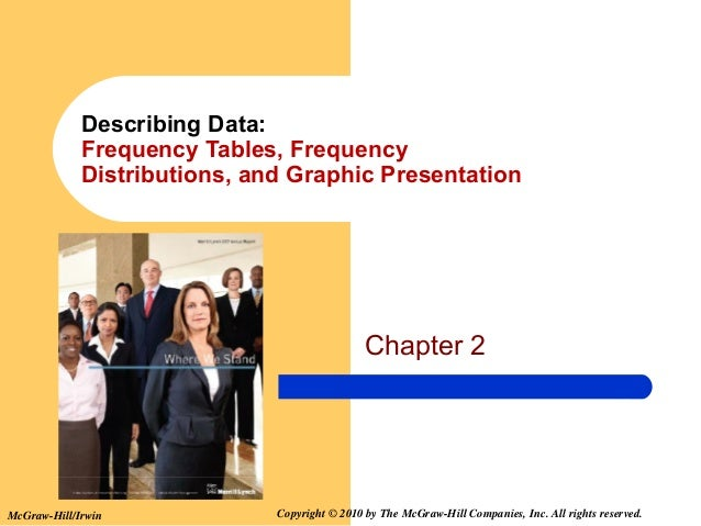 McGraw-Hill/Irwin Copyright © 2010 by The McGraw-Hill Companies, Inc. All rights reserved. Chapter 2 Describing Data: Freq...
