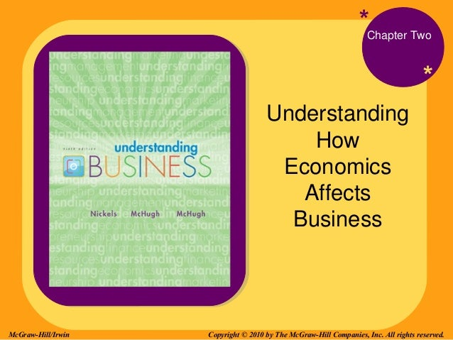 *Chapter Two * Understanding How Economics Affects Business  McGraw-Hill/Irwin  Copyright © 2010 by The McGraw-Hill Compan...