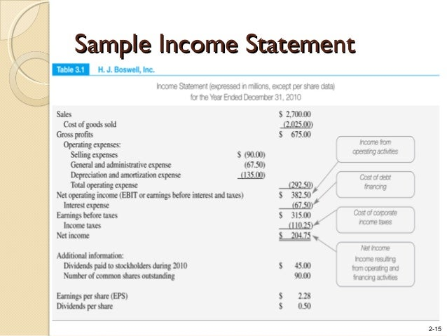 Elegant 2 15 Sample Income StatementSample Income Statement ... And Basic Financial Statement Template
