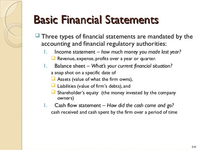 Financial report simple