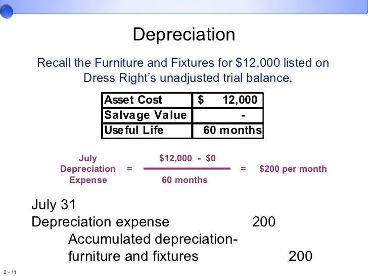 Furniture, Fixtures and Equipment Depreciation Calculation   furniture depreciation calculation