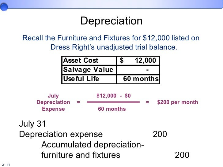 Perfect Depreciation ...