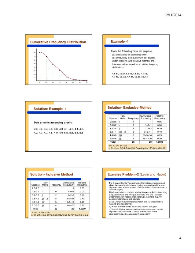 frequency distribution graphic presentation Graphic presentation y  notice that the pie chart contains all the information presented in the frequency distribution like  bar graphs are often used to .