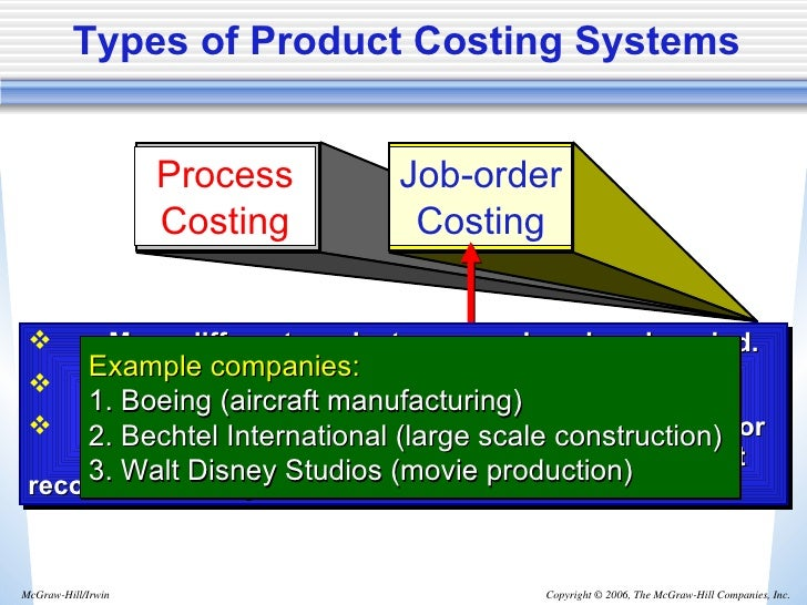which of the following types of companies would most likely use process costing Which of the following companies would be most likely to use a sumter company uses the weighted-average method in its process costing system the following.