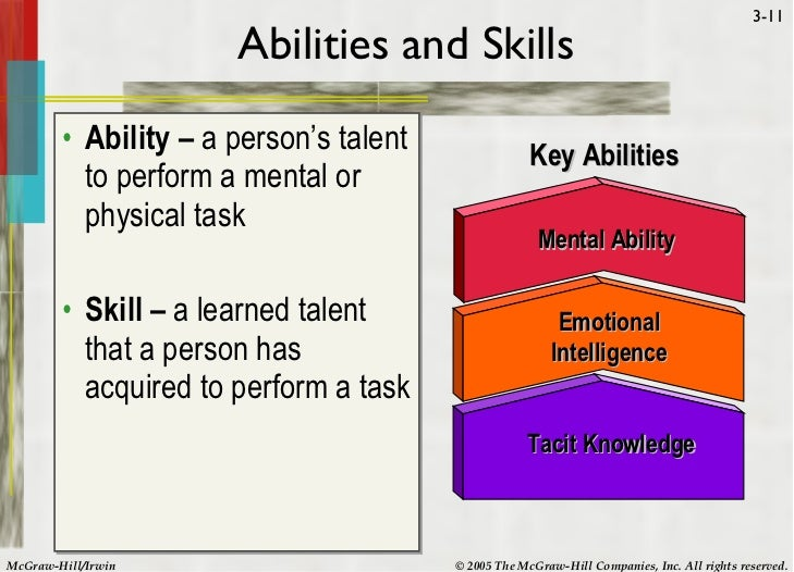 work skills and abilities