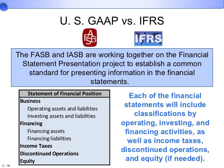 iasb vs fasb ← previous topic next topic → topic fasb vs iasb topic progress: here's the main difference: the fasb is the standard-setter that creates generally accepted accounting principles (gaap) for companies in the united states the iasb is the standard-setter that creates international financial reporting standards (ifrs).