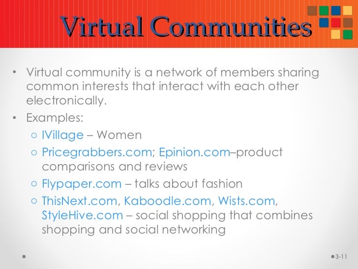 examples of virtual communities