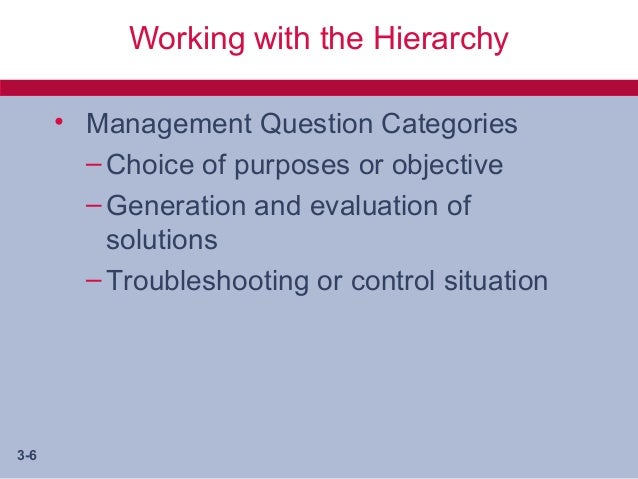 the management research hierarchy for ramada Ramada demonstrates its personal best - a case study ramada, like most mid-tier hotels, had become stagnant in customer service ratings management of ramada franchise systems (rfs) knew that it was only a matter of time before ratings began to drop and true problems developed rfs knew it was time to address the situation at.
