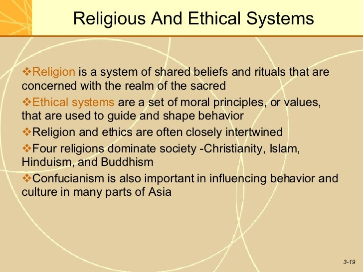 importance of religious beliefs to ethical Send your questions to the ethical dilemma at dilemma@thehumanistcom the ethical dilemma: respecting religious beliefs 18 march 2015 the importance of music.
