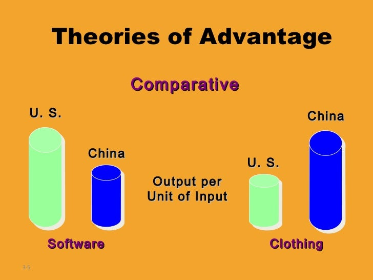 starbucks comparative advantage Competitive advantage through the customer experience  go to starbucks  the key to competitive advantage and growth for any company.