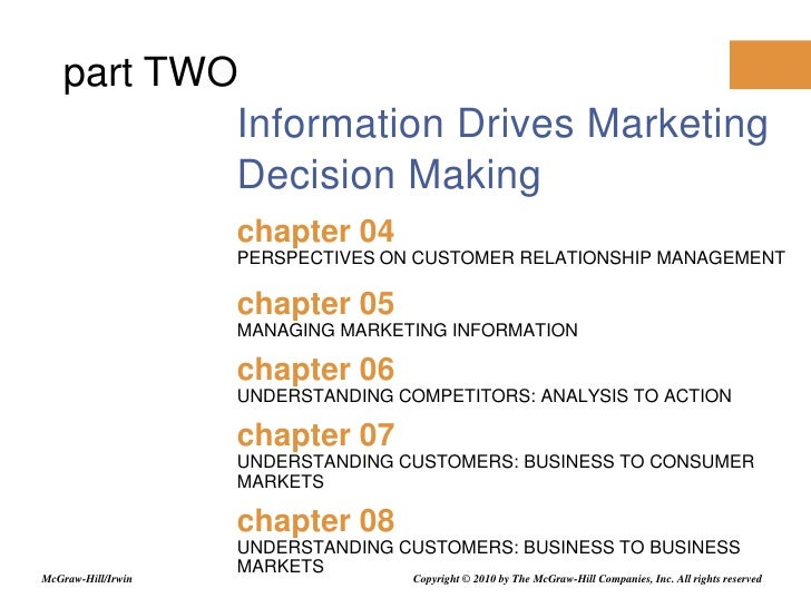 Information Drives Marketing Decision Making<br />chapter 04<br />PERSPECTIVES ON CUSTOMER RELATIONSHIP MANAGEMENT <br />c...