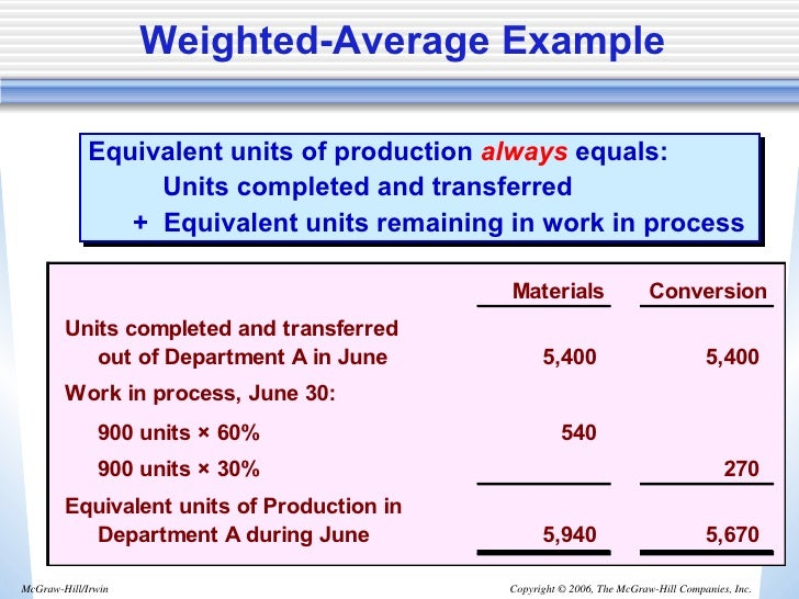 conversion of units and equivalent units Converts all common units of radioactivity measurement including activity units, dose equivalent units and absorbed dose units.