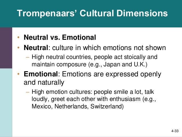 """trompenaars dimensions of china To show after k truss, three dimensions of engagement related to each other:   models of culture (including: by f fukujama, rd lewis, et hall, f  trompenaar  people's republic of china, dimensions """"suit each other"""" (eg  individualism."""