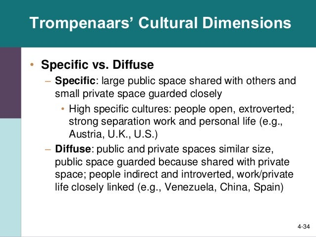 trompenaars dimensions of china In the business world trompenaars's classification with seven dimensions of   china, japan and south korea while pakistan, canada and the us are more.