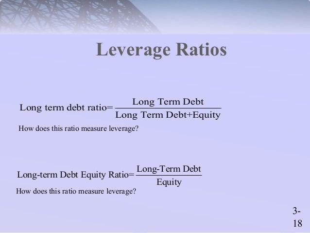 Financial Strength Ratios