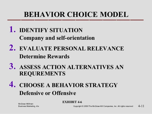 BEHAVIOR CHOICE MODEL1.   IDENTIFY SITUATION     Company and self-orientation2.   EVALUATE PERSONAL RELEVANCE     Determin...