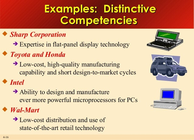 walmart distinctive competencies Essays - largest database of quality sample essays and research papers on walmart distinctive competencies.