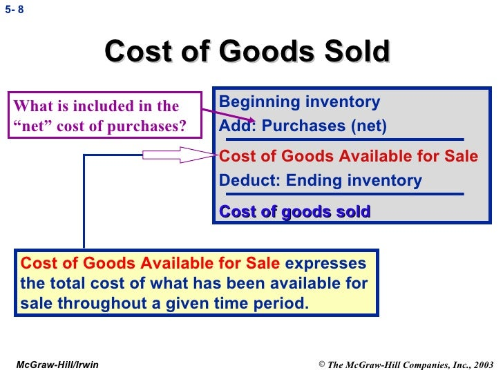 pharmaceutical industry cost of goods sold At less than 25%, the contribution of logistics costs to costs of goods sold ( cogs) has always been relatively low within the pharma sector, although this has mainly been due to the high capital intensity of medicines hence, there has never been a real financial need to look for ways of improving logistics efficiency.