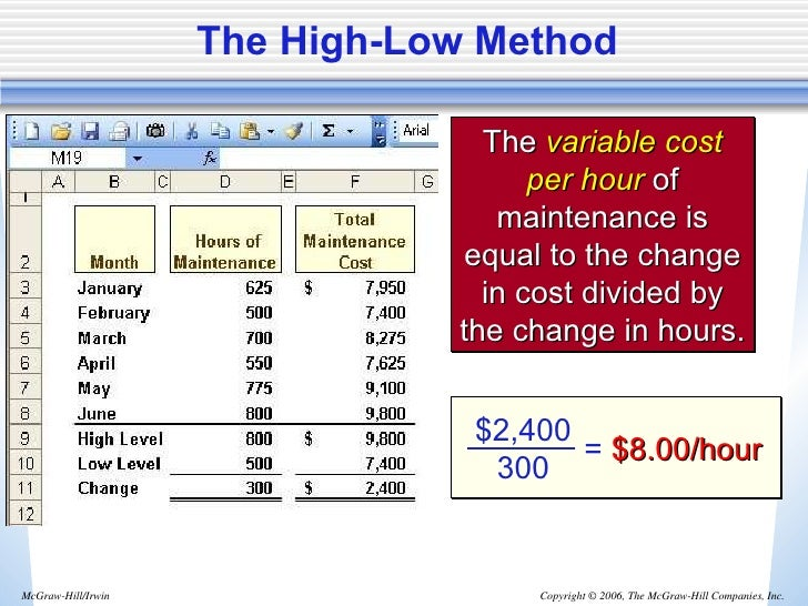 high low method managerial accounting