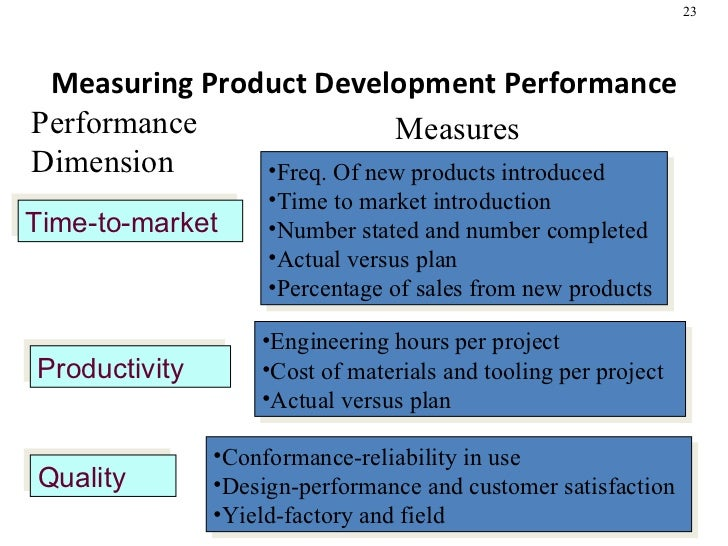 Product design process selection manufacturing for Product development and design for manufacturing