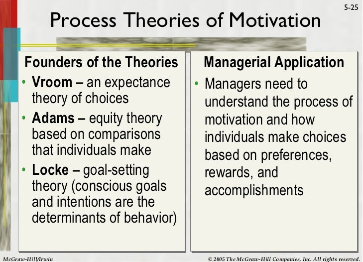 process theories of motivation Part of what a theory of motivation tries to do is explain and predict who has  which  this is the process of getting goodies as a consequence of a behavior.