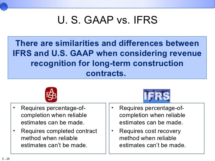 long term debt gaap v ifrs • categorized under accounting,business   difference between gaap and ifrs gaap vs ifrs the ifrs or the international finance regulation standards are defined by the international accounting standards board.