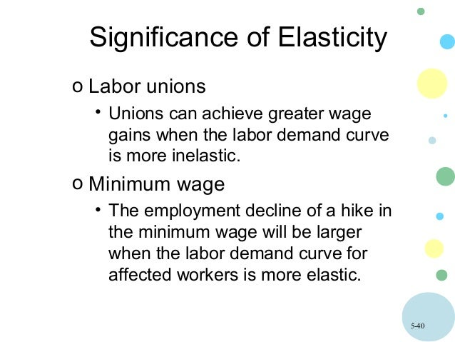 the demand for labor Submitted as homework for the microeconomics principles mooc a couple weeks ago i argued that an increase in minimum wage could decrease unemployment, because workers' increased spending power would lead to increased consumption and therefore would require firms to hire more workers to keep up with demand for products.