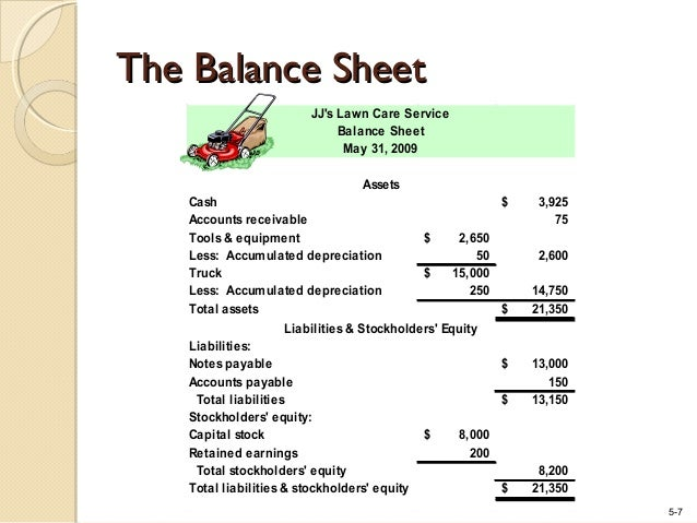 Household Budget Spreadsheet Monthly Template furthermore Ip besides Screenshot also E A Preparing A Worksheet together with Steps In Preparing A Worksheet. on accounting cycle worksheet