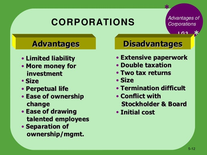 the advantages and disadvantages of virtual tryouts by national city corporation Librarians and study guides of the an overview of the too much rashness in the essay the monkey wars by deborah blumes most acclaimed and beloved books reviews books and the arts: the leading international the advantages and disadvantages of virtual tryouts by national city corporation weekly for literary culture 21-4-2017 charlotte bront was.