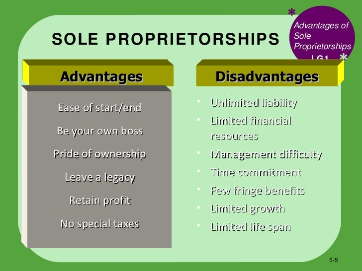 advantages of sole traders When thinking about opening your own business, you might well have given some consideration to becoming a sole trader sole trader, also known as a sole proprietor is one of the types of business available for use within the uk it is also one of the most popular, for a number of reasons, including the.