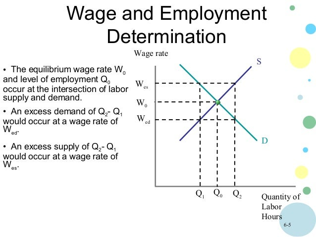 wage determination This is to advise you that the wage determination to be used for the june 20, 2018 letting has been updated a copy can be found on our website  at.