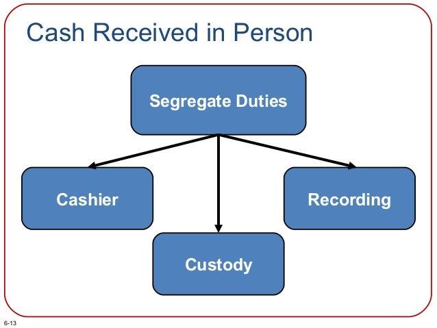 Cash Received in Person Segregate Duties Cashier Custody Recording 6-13