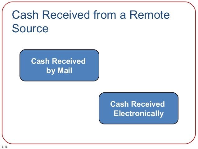 Cash Received from a Remote Source Cash Received by Mail Cash Received Electronically 6-16