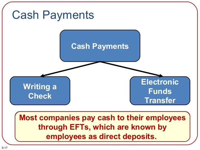 Cash Payments Cash Payments Writing a Check Electronic Funds Transfer A voucher system is a process for approving and docu...