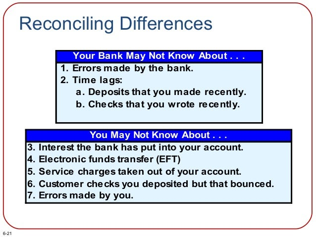 Reconciling Differences You May Not Know About . . . 3. Interest the bank has put into your account. 4. Electronic funds t...