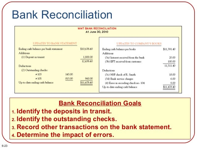 Bank Reconciliation Bank Reconciliation Goals 1. Identify the deposits in transit. 2. Identify the outstanding checks. 3. ...