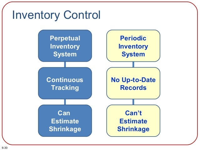 internal control and cash management pdf