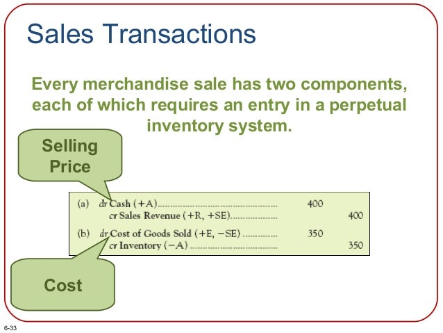 Sales Transactions Every merchandise sale has two components, each of which requires an entry in a perpetual inventory sys...