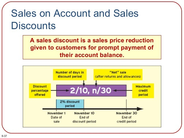 Sales on Account and Sales Discounts A sales discount is a sales price reduction given to customers for prompt payment of ...