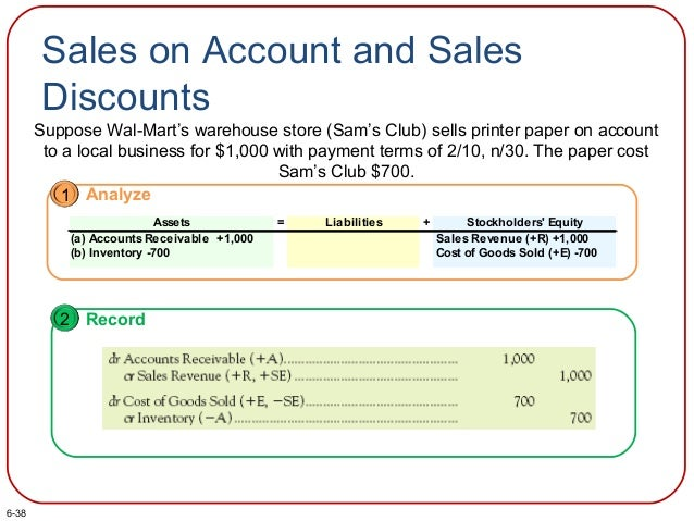 Sales on Account and Sales Discounts Suppose Wal-Mart's warehouse store (Sam's Club) sells printer paper on account to a l...