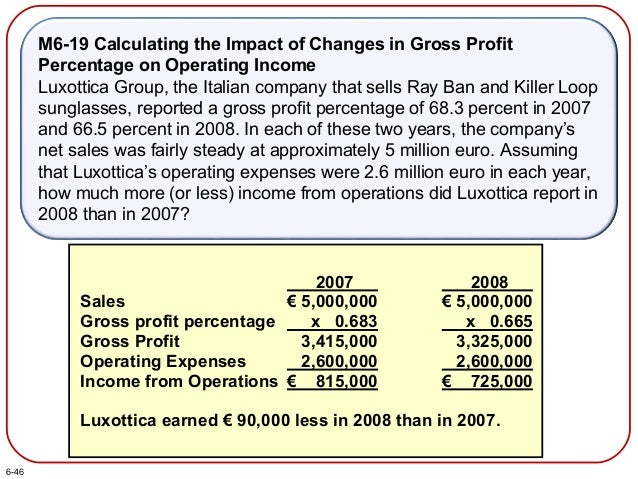 M6-19 Calculating the Impact of Changes in Gross Profit Percentage on Operating Income Luxottica Group, the Italian compan...