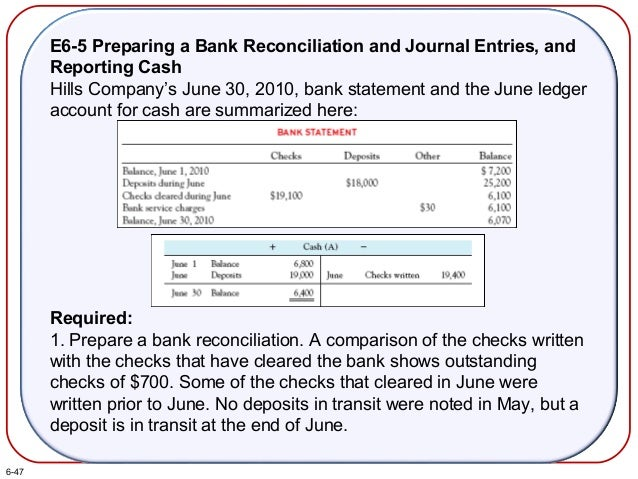 E6-5 Preparing a Bank Reconciliation and Journal Entries, and Reporting Cash Hills Company's June 30, 2010, bank statement...