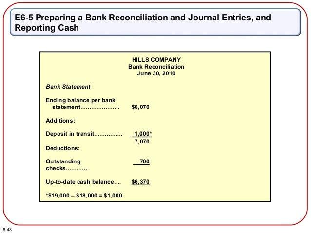 HILLS COMPANY Bank Reconciliation June 30, 2010 Bank Statement Company's Books Ending balance per bank statement…………………. $...