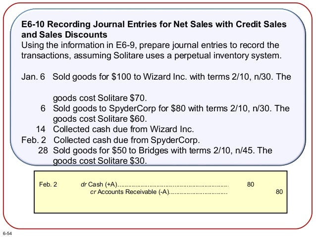 E6-10 Recording Journal Entries for Net Sales with Credit Sales and Sales Discounts Using the information in E6-9, prepare...