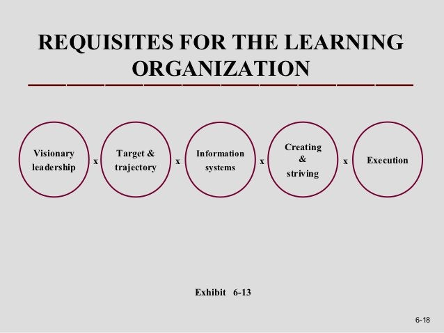 REQUISITES FOR THE LEARNING        ORGANIZATION                                                     CreatingVisionary     ...