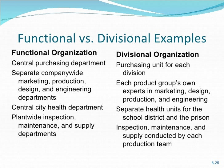 functional vs divisional organizational structure