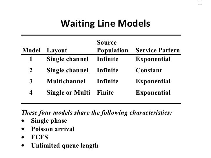 waiting line D waiting-line models powerpoint presentation to accompany heizer and render operations management, 10e principles of operations management, 8e.