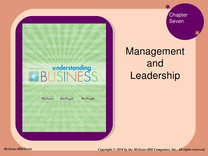 * * Chapter Seven Management and Leadership Copyright © 2010 by the McGraw-Hill Companies, Inc. All rights reserved. McGra...