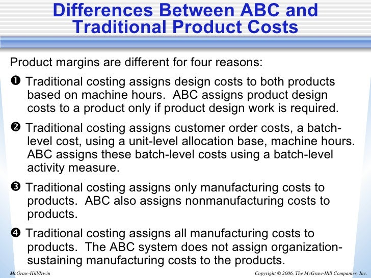 differences between absorption costing and abc Activity based costing activity based costing advantages and disadvantages list by crystal lombardo - jun 17, 2015 0 47701 share on facebook tweet on twitter next article difference between apple iphone4 and 4s crystal lombardo.